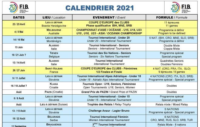 Международные соревнования по бочче-воло в 2021 году